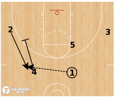 Basketball Play - Chin Spain Action