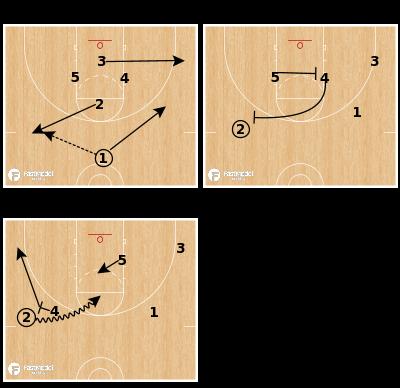 Basketball Play - Diamond Pop PNR