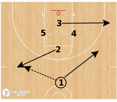 Basketball Play - Diamond Pop PNR