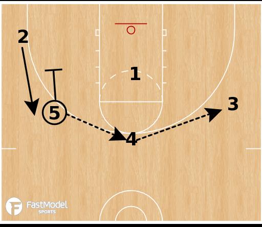Basketball Play - China Horns Rip