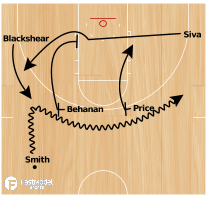 Basketball Play - Louisville Cardinal Ball Screen Set