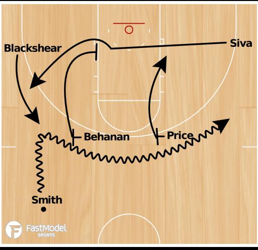 Basketball Play - Louisville Cardinal Ball Screen Set