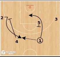 Basketball Play - Nigeria - Chin PNR Circle