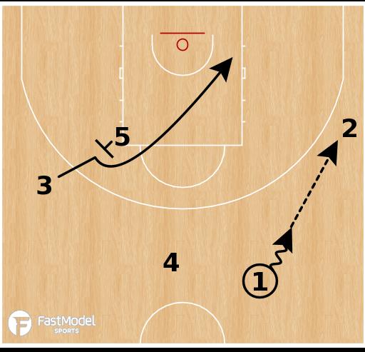 Basketball Play - Argentina - Shuffle Floppy Rescreen
