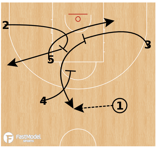 Basketball Play - Argentina - Double Rip High