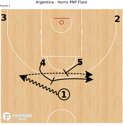 Basketball Play - Argentina - Horns PNP Flare