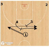 Basketball Play - Argentina - Horns PNP Flare