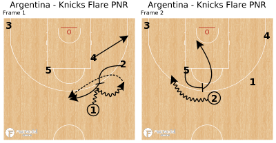 Basketball Play - Argentina - Knicks Flare PNR