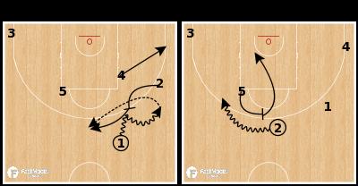 Basketball Play - Argentina - Knicks Flare PNR