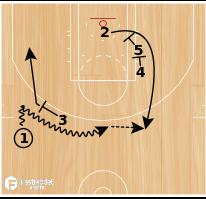 Basketball Play - Early