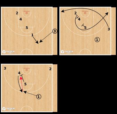 Basketball Play - France W - SLOB High Low