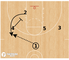 Basketball Play - Khimki Spread PNR