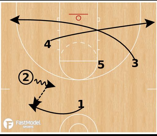 Basketball Play - Khimki Spread PNR