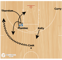 Basketball Play - Duke Horns Late Game