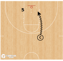 Basketball Play - Dribble Drive Putback drill