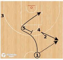 Basketball Play - Spain - ATO Slice