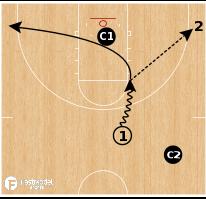 Basketball Play - Spot Shooting - Drive & Kick - Multiple Shot Drill
