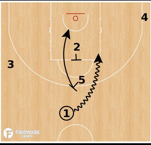 Basketball Play - Spain - EOG SLOB PNR Rip