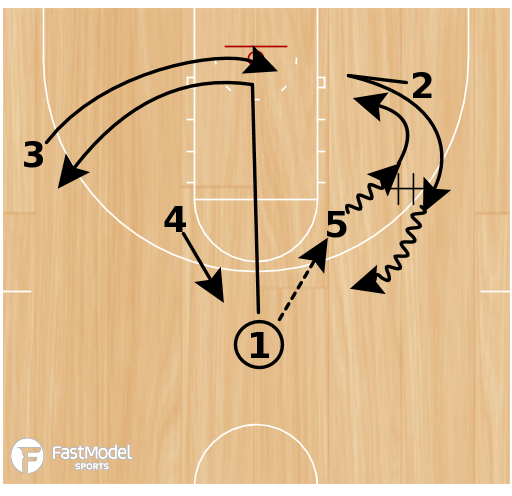 Basketball Play - Loop Hi-Lo