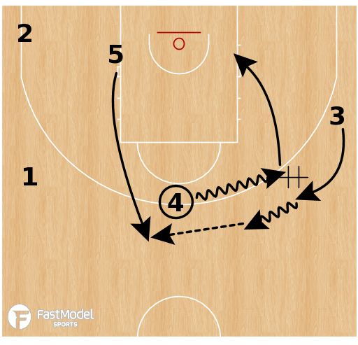 Basketball Play - Australia - DHO Duck In