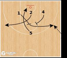 Basketball Play - SLOB Hammer