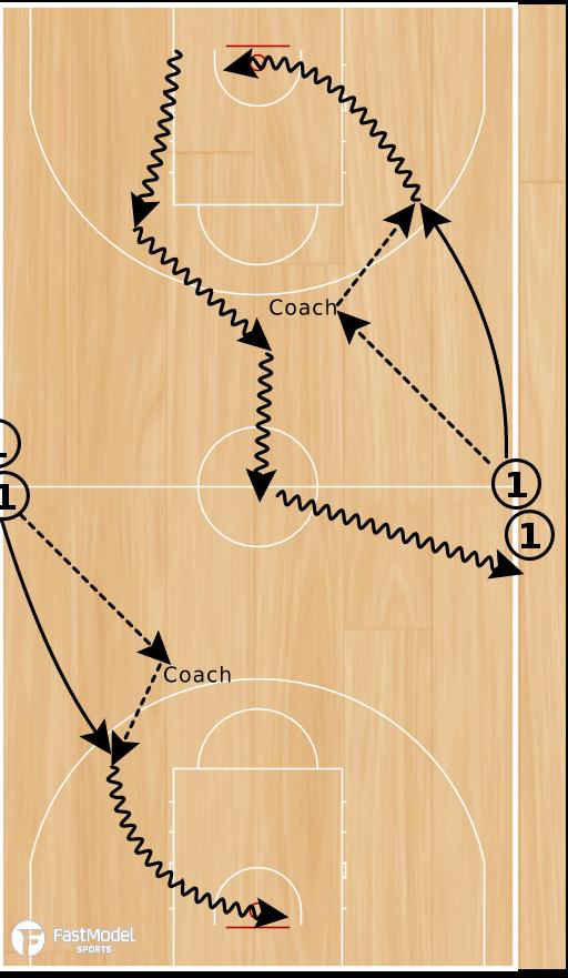 Basketball Play - Sooner Drill