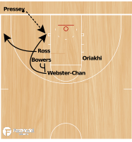 Basketball Play - Missouri Deep Corner BLOB