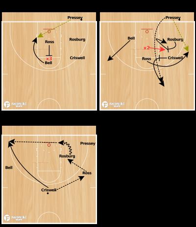 Basketball Play - Missouri BLOB 2