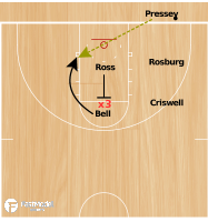 Basketball Play - Missouri BLOB 2