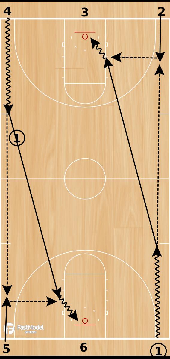 Basketball Play - Suffield Layups