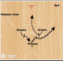 Basketball Play - Mizzou Horns