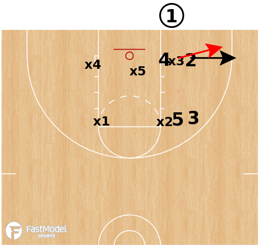 Basketball Play - BOX Zone