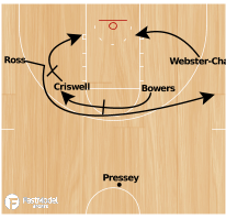 Basketball Play - Missouri Triple