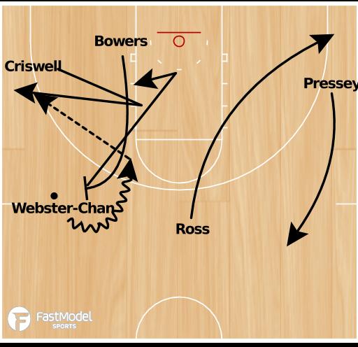 Basketball Play - Missouri Triple
