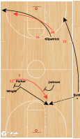 Basketball Play - Cincinnati Bearcats Late Game SLOB