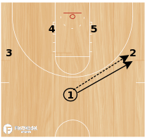 Basketball Play - QGW Stack Low vs. Zone
