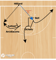 Basketball Play - Villanova BLOB