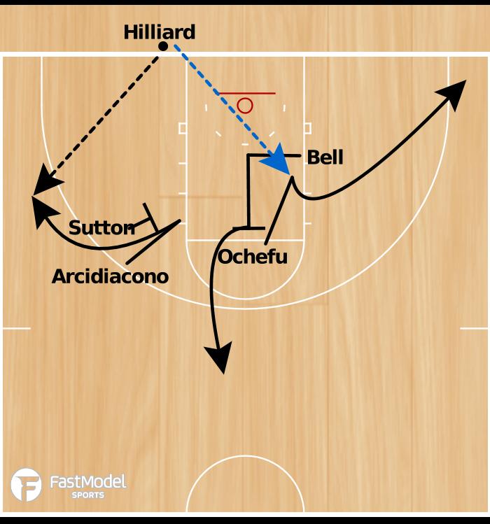 Basketball Play - Villanova BLOB