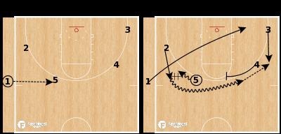 Basketball Play - Indiana - SLOB Orlando Quick