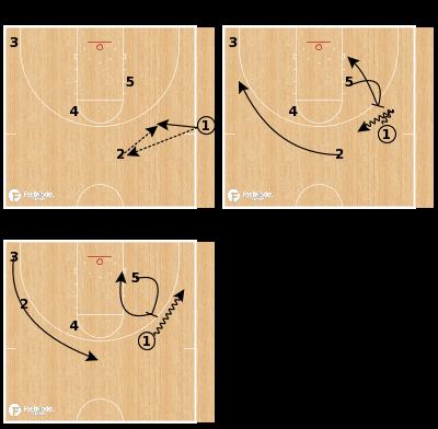Basketball Play - Indiana - SLOB Knicks Repeat