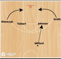 Basketball Play - SE Missouri State 1-4 Low