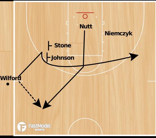 Basketball Play - SE Missouri St. SLOB