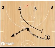 Basketball Play - Khimki Spread PNR Set