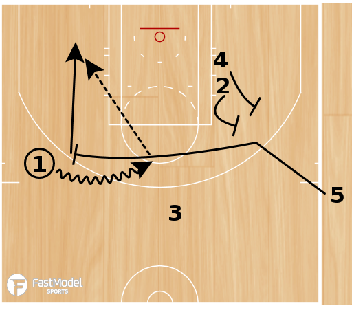 Basketball Play - Play of the Day 04-05-2011: Wing Opposite