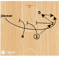 Basketball Play - Post Triple