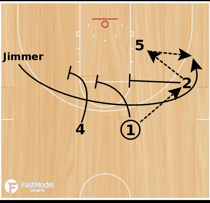 Basketball Play - Post Triple