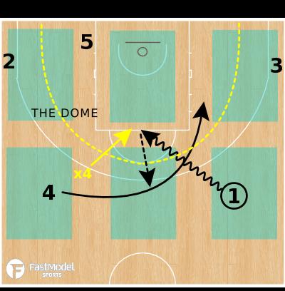 Basketball Play - Create & Locate - TOSS