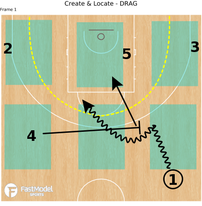 Basketball Play - Create & Locate - DRAG