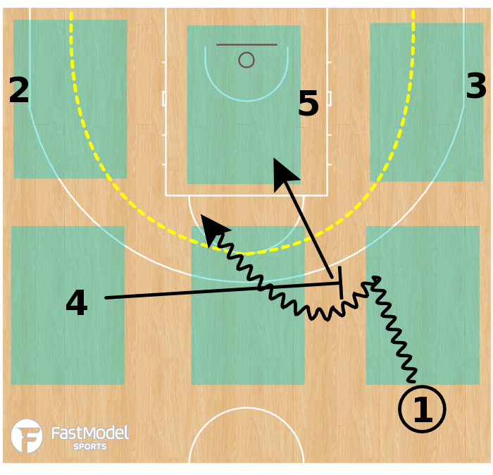 Basketball Play - Create & Locate - DRAG