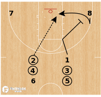 Basketball Play - 4 Corner Shooting (WPD)